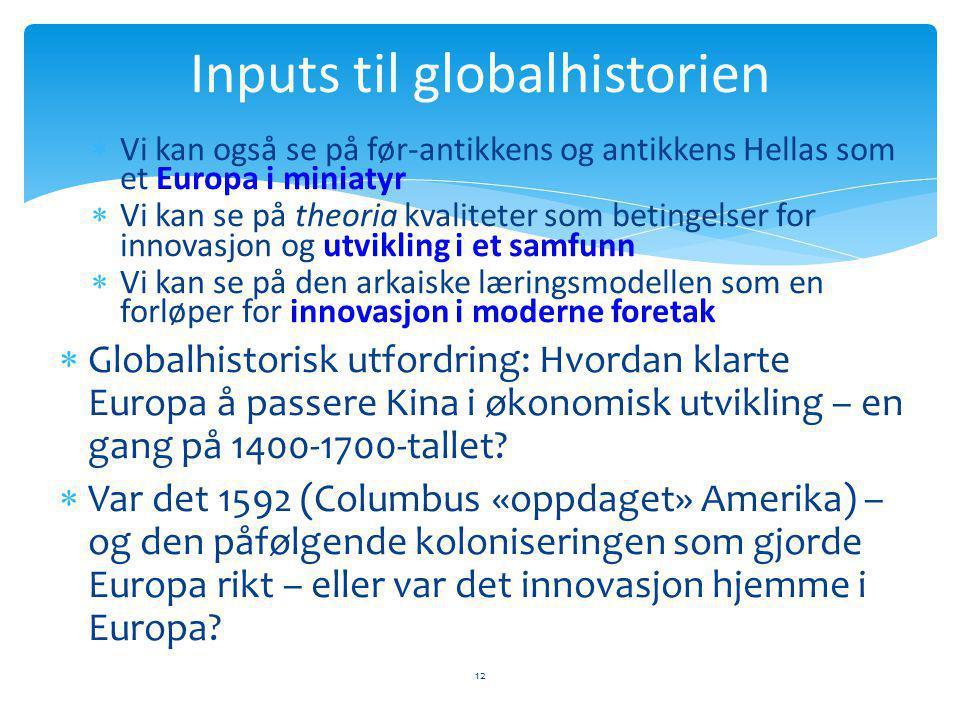 Inputs til globalhistorien