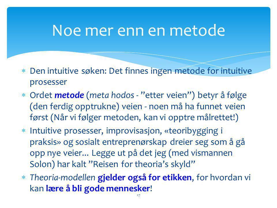 Noe mer enn en metode Den intuitive søken: Det finnes ingen metode for intuitive prosesser.
