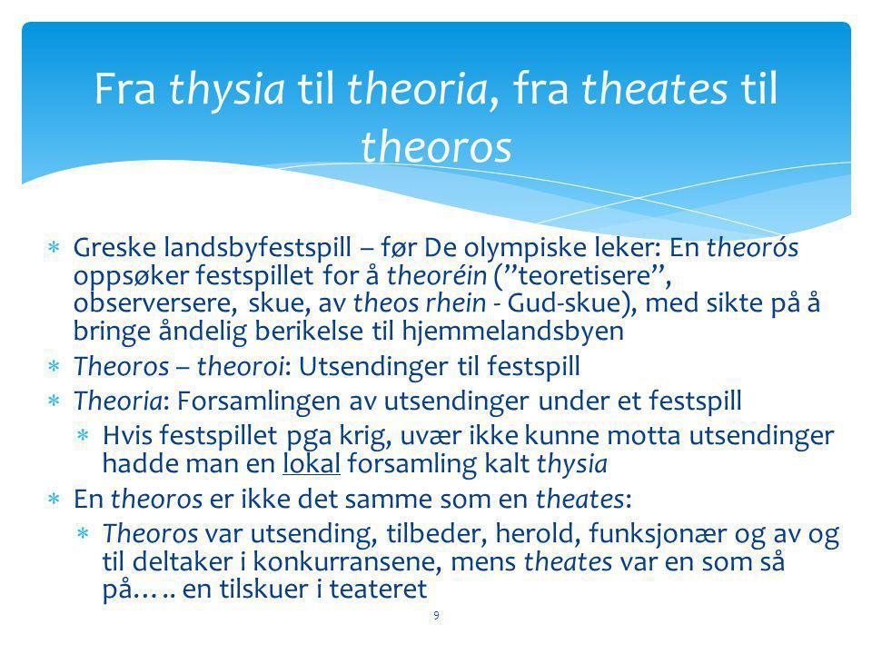 Fra thysia til theoria, fra theates til theoros