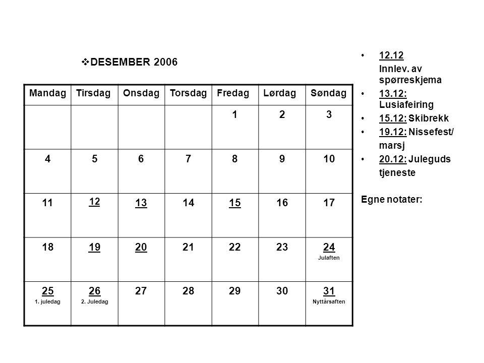 12.12 Innlev. av spørreskjema. 13.12: Lusiafeiring. 15.12: Skibrekk. 19.12: Nissefest/ marsj. 20.12: Juleguds.