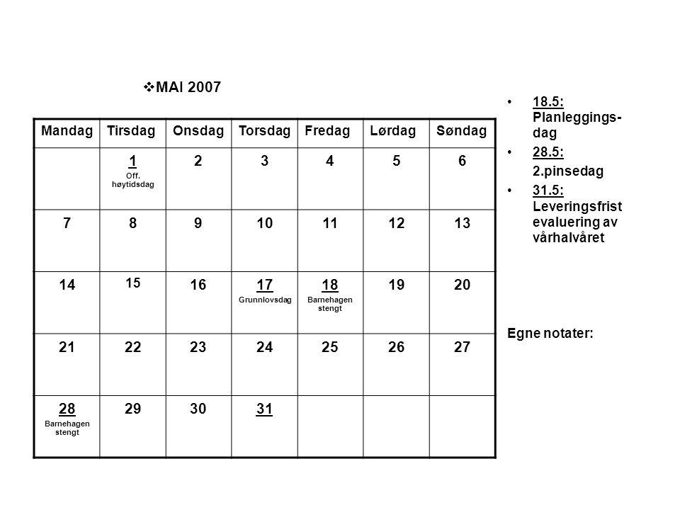 18.5: Planleggings-dag 28.5: 2.pinsedag. 31.5: Leveringsfrist evaluering av vårhalvåret. Egne notater: