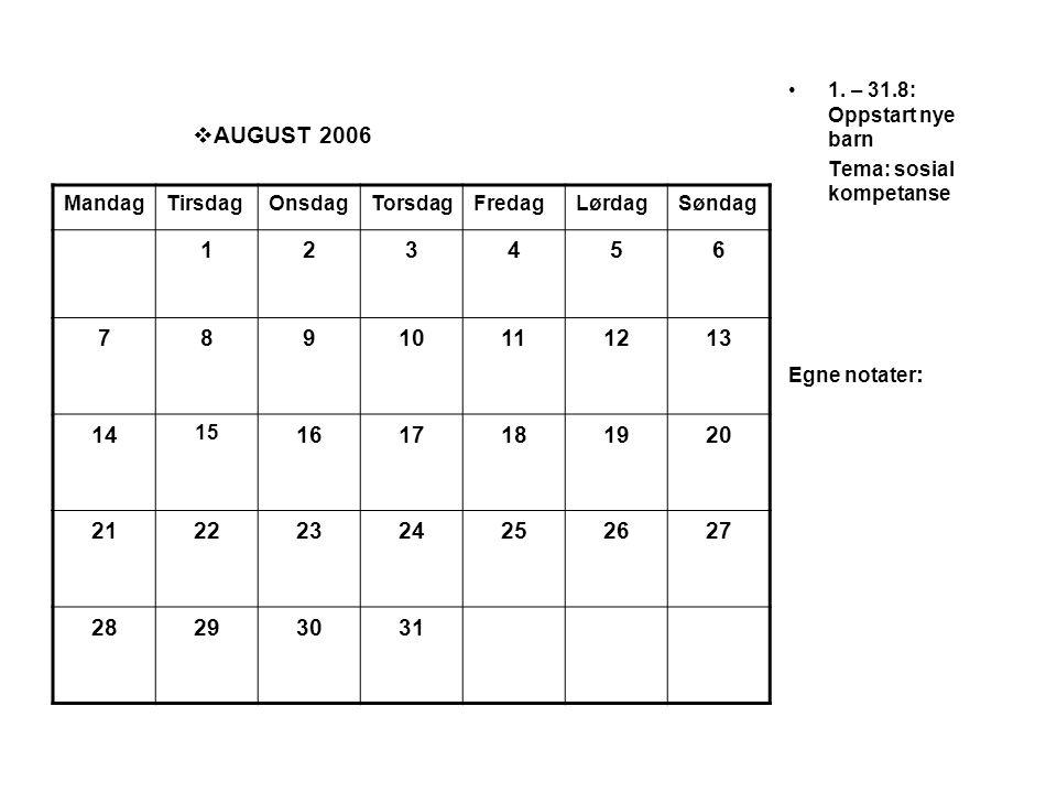 1. – 31.8: Oppstart nye barn Tema: sosial kompetanse. Egne notater: AUGUST 2006. Mandag. Tirsdag.