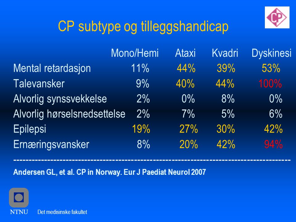 CP subtype og tilleggshandicap