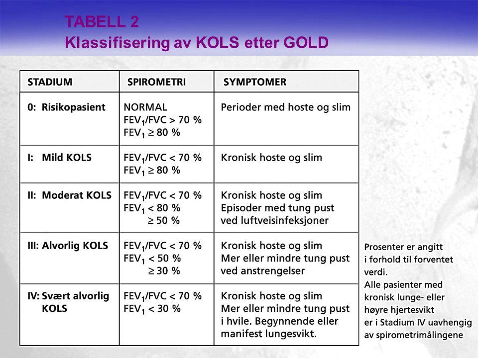 TABELL 2 Klassifisering av KOLS etter GOLD