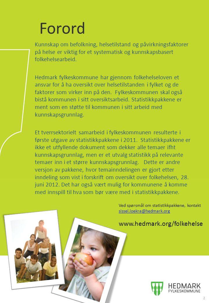Forord www.hedmark.org/folkehelse