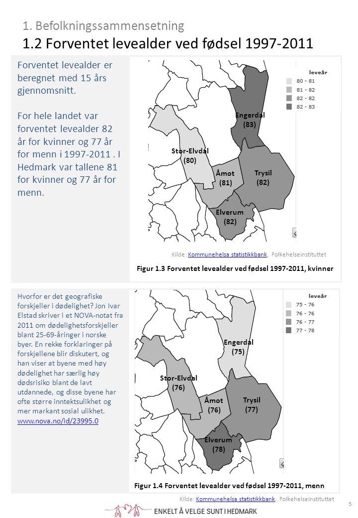 1. Befolkningssammensetning 1