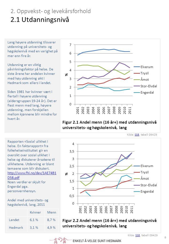 2. Oppvekst- og levekårsforhold 2.1 Utdanningsnivå