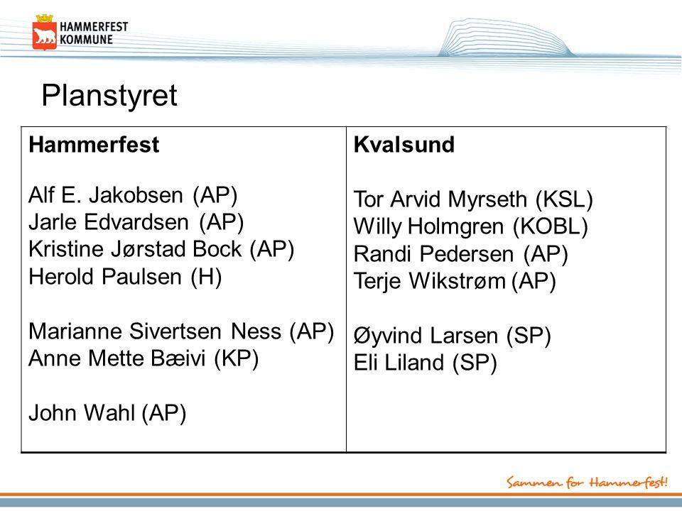 Planstyret Hammerfest Alf E. Jakobsen (AP) Jarle Edvardsen (AP)