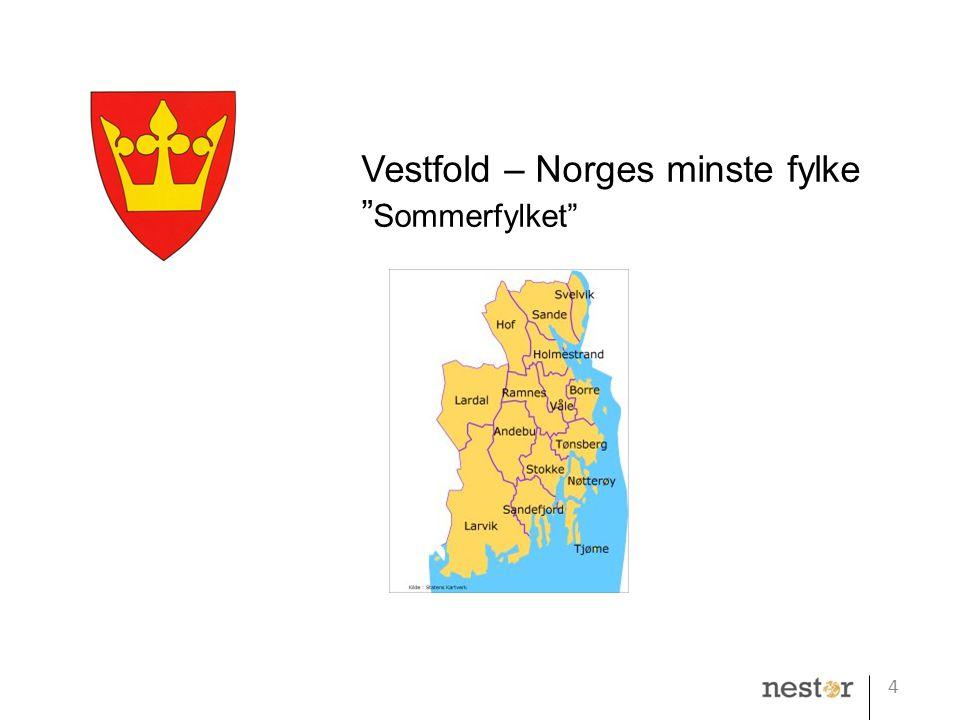 Vestfold – Norges minste fylke