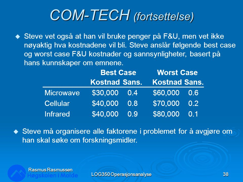 COM-TECH (fortsettelse)
