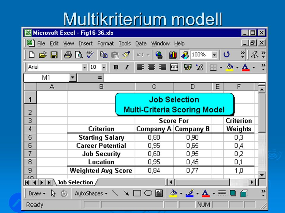 Multikriterium modell