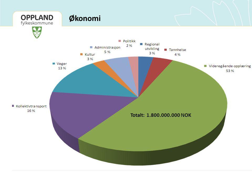 Økonomi Totalt: 1.800.000.000 NOK
