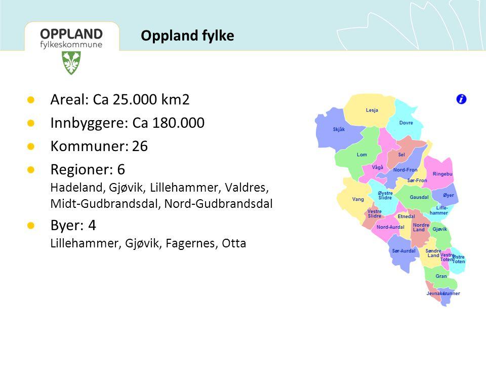Byer: 4 Lillehammer, Gjøvik, Fagernes, Otta