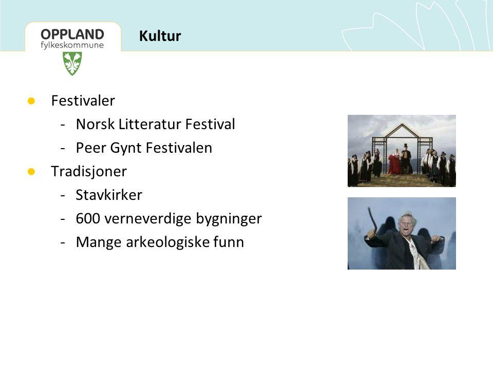 - Norsk Litteratur Festival - Peer Gynt Festivalen Tradisjoner