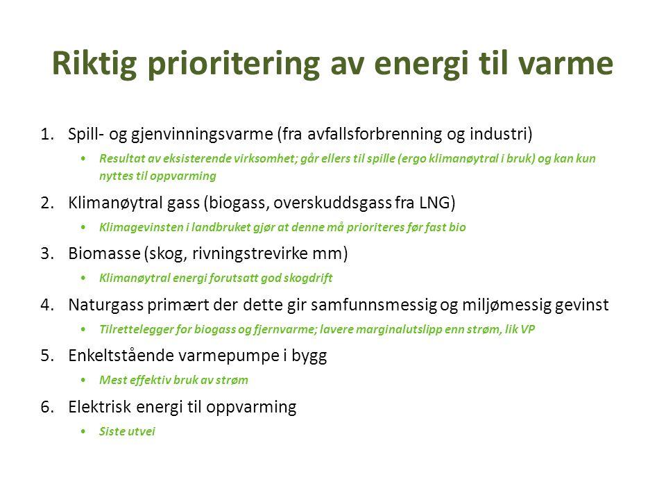 Riktig prioritering av energi til varme