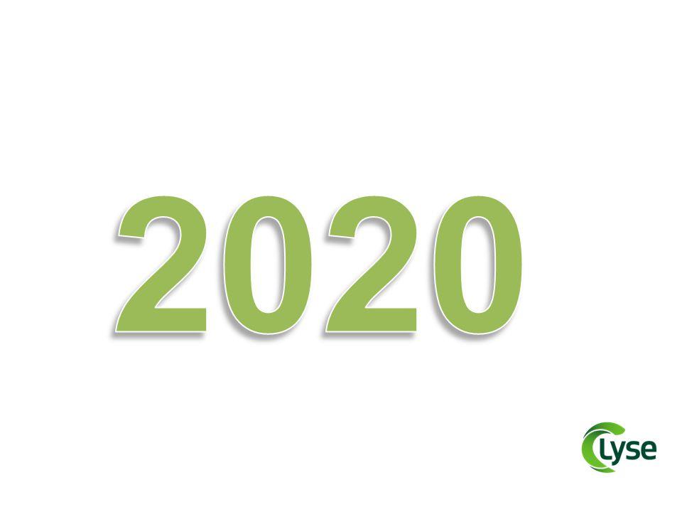 2020 Lang sikt viktigst, men vi må ha mer kortsiktige mål også for å komme i gang.