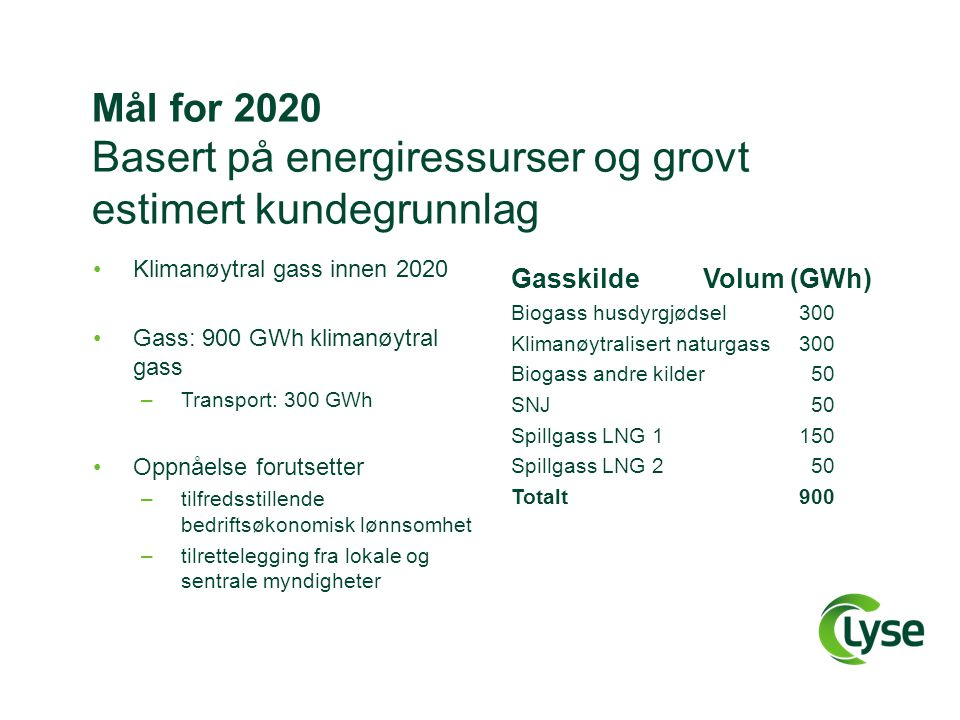 Mål for 2020 Basert på energiressurser og grovt estimert kundegrunnlag