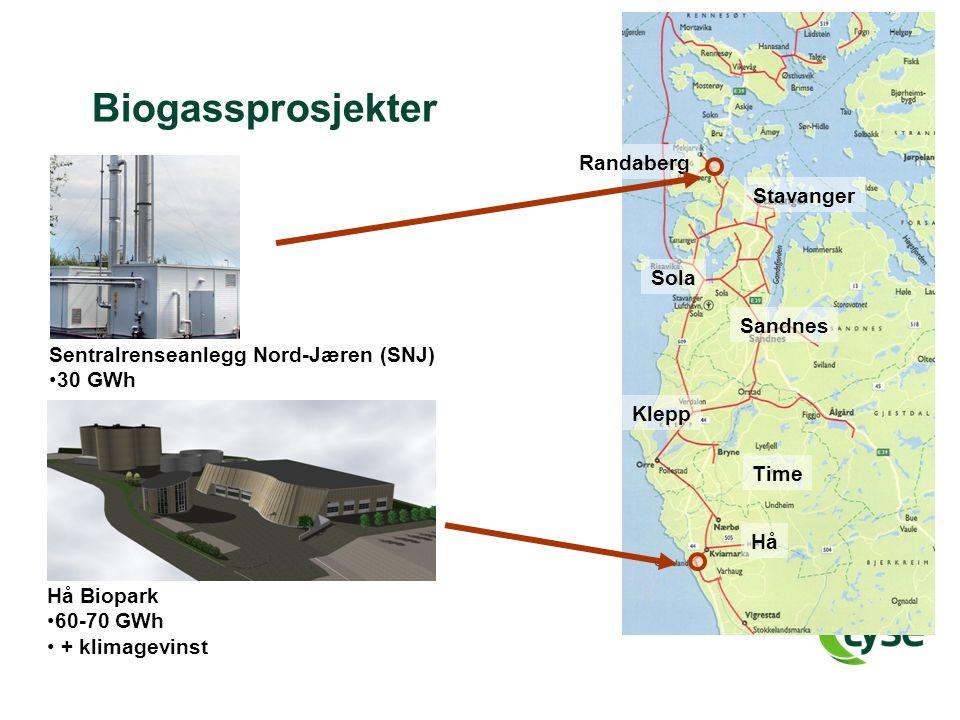 Biogassprosjekter Randaberg Stavanger Sola Sandnes