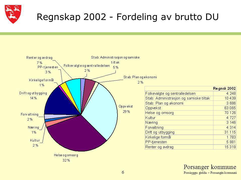 Regnskap 2002 - Fordeling av brutto DU