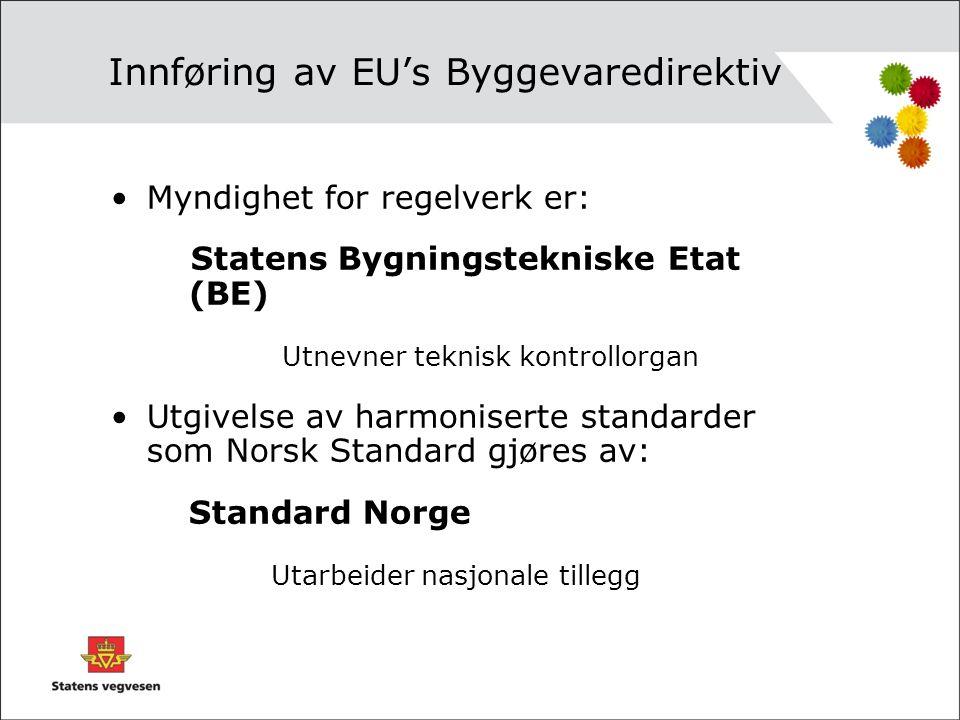 Innføring av EU's Byggevaredirektiv