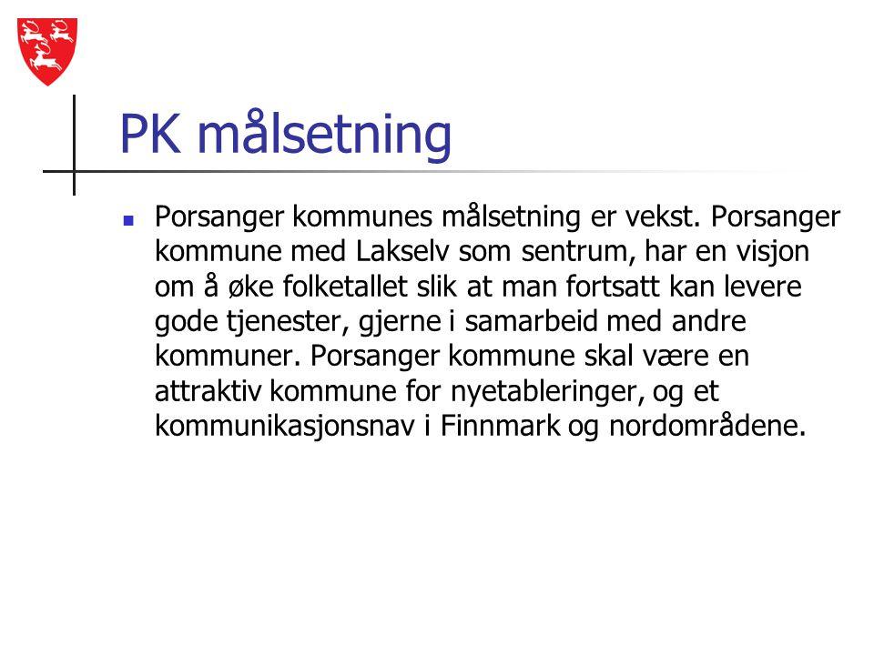 PK målsetning