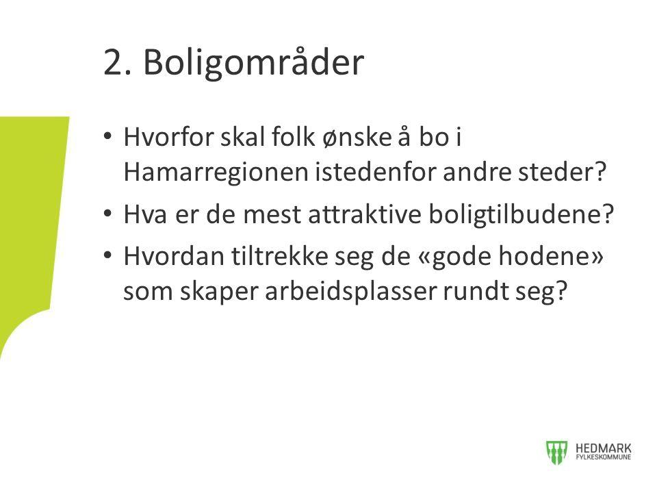 2. Boligområder Hvorfor skal folk ønske å bo i Hamarregionen istedenfor andre steder Hva er de mest attraktive boligtilbudene