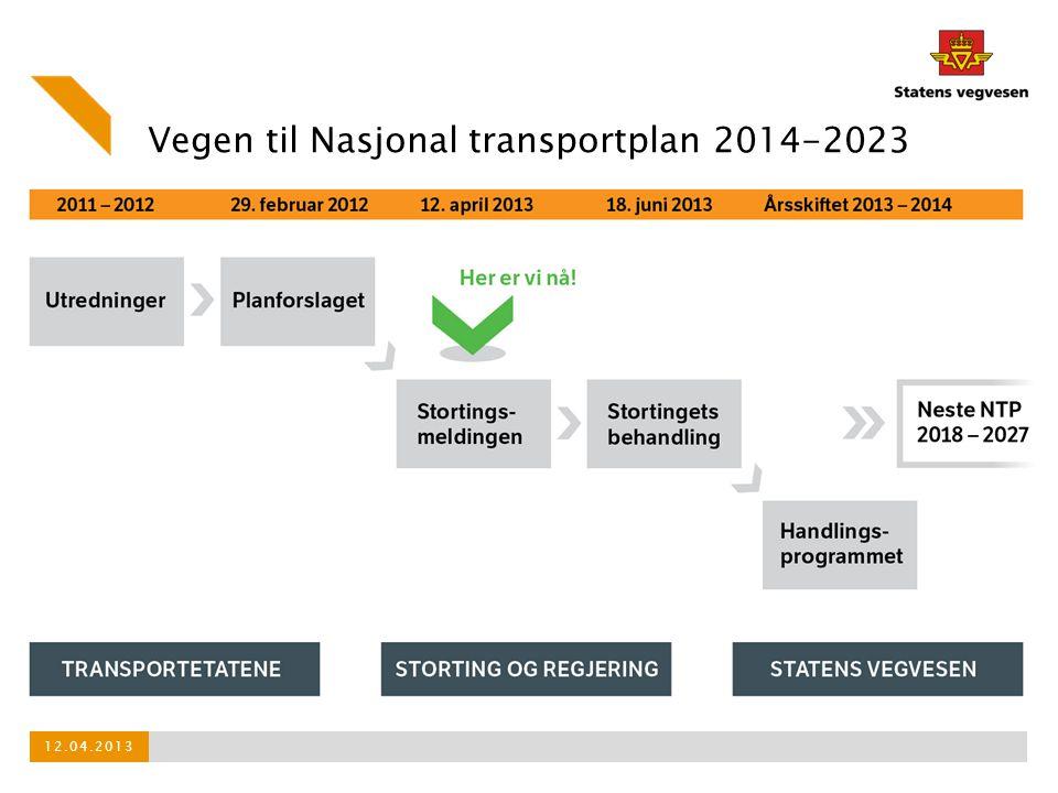 Vegen til Nasjonal transportplan 2014-2023