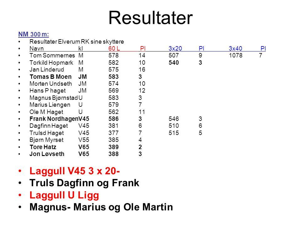 Resultater Laggull V45 3 x 20- Truls Dagfinn og Frank Laggull U Ligg