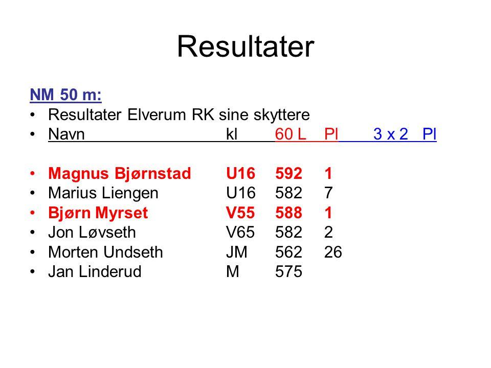 Resultater NM 50 m: Resultater Elverum RK sine skyttere