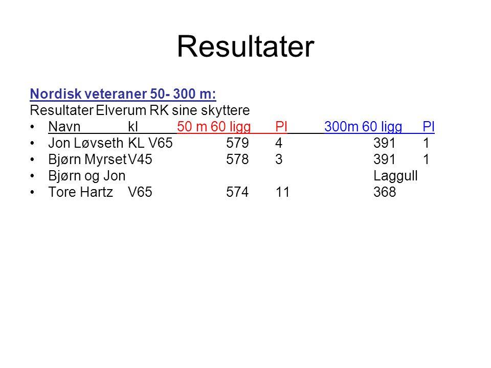 Resultater Nordisk veteraner 50- 300 m: