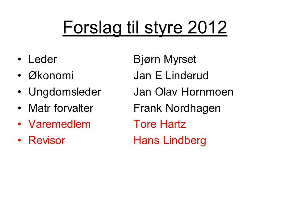 Forslag til styre 2012 Leder Bjørn Myrset Økonomi Jan E Linderud