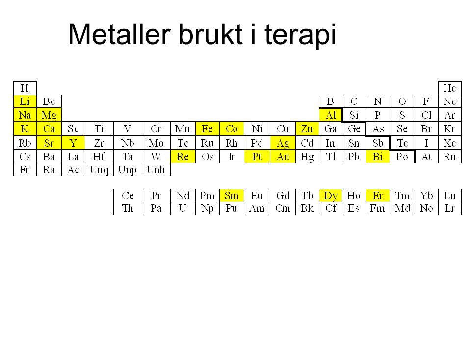 Metaller brukt i terapi