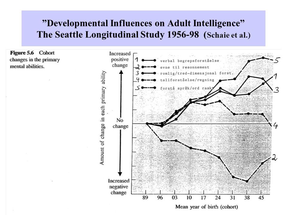 Developmental Influences on Adult Intelligence The Seattle Longitudinal Study 1956-98 (Schaie et al.)