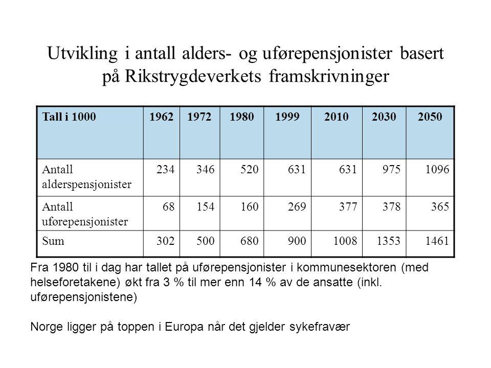 Utvikling i antall alders- og uførepensjonister basert på Rikstrygdeverkets framskrivninger