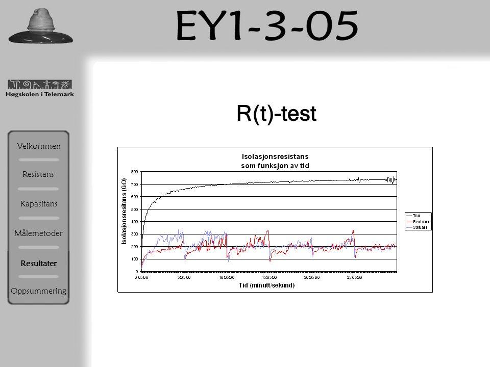 R(t)-test Velkommen Resistans Kapasitans Målemetoder Resultater