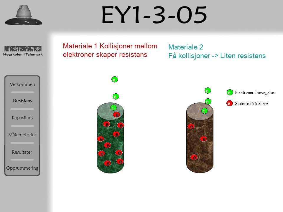 Materiale 1 Kollisjoner mellom elektroner skaper resistans