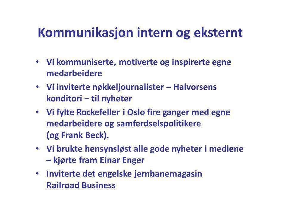 Kommunikasjon intern og eksternt