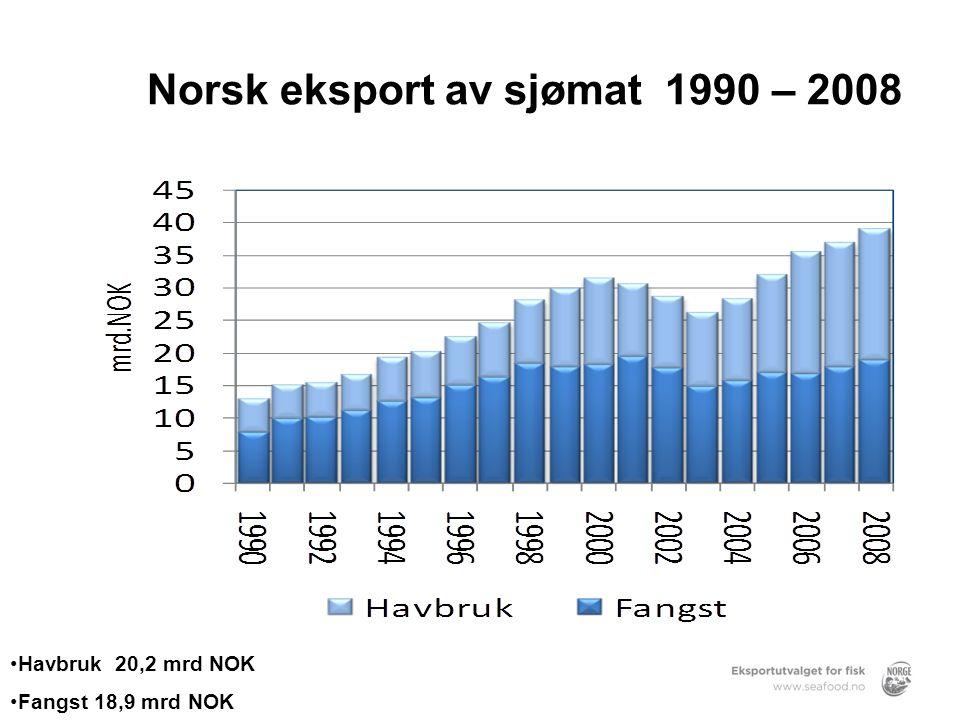 Norsk eksport av sjømat 1990 – 2008