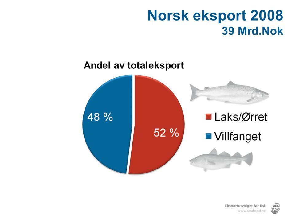 Norsk eksport 2008 39 Mrd.Nok Andel av totaleksport
