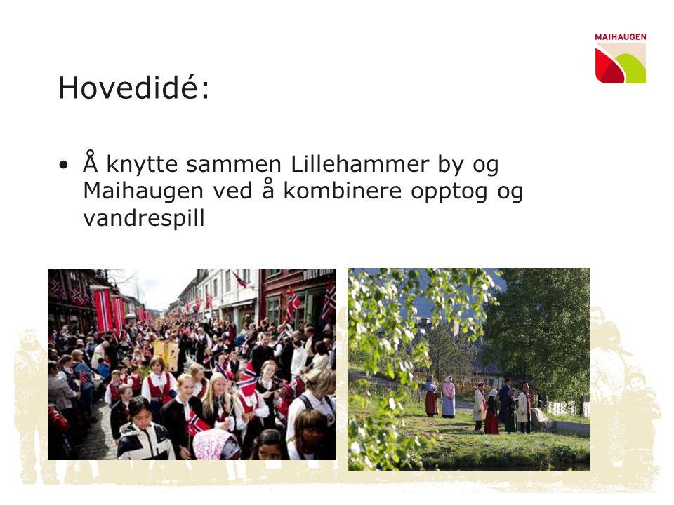 Hovedidé: Å knytte sammen Lillehammer by og Maihaugen ved å kombinere opptog og vandrespill
