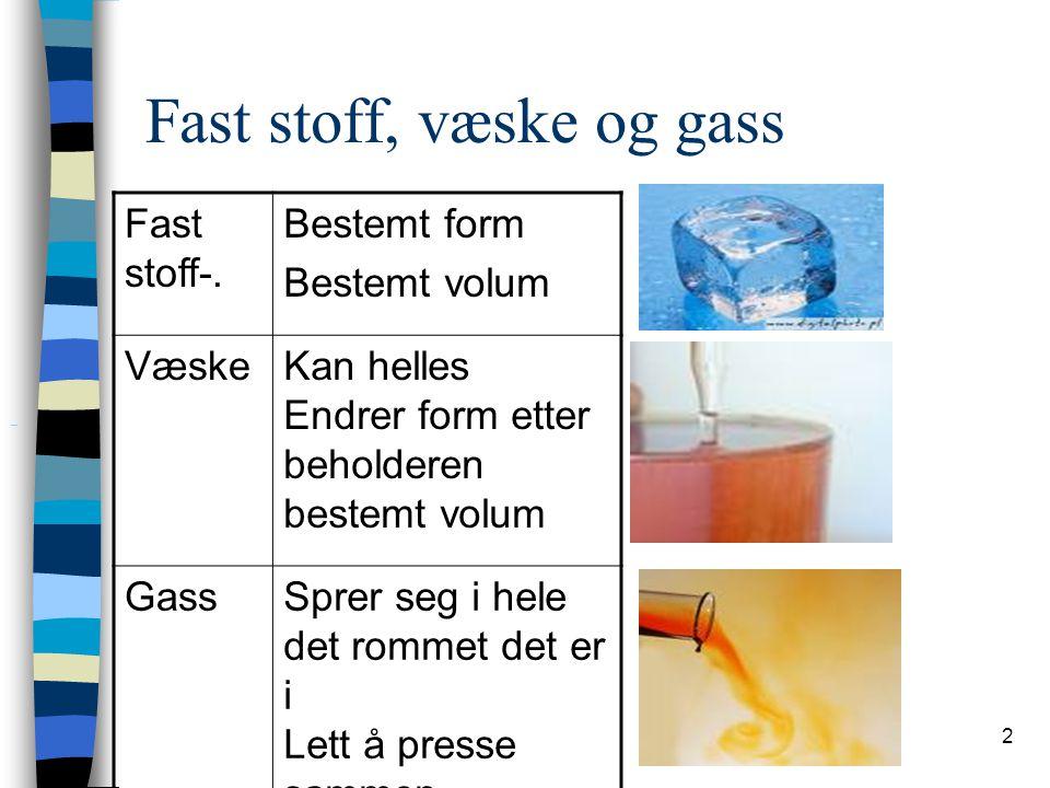 Fast stoff, væske og gass