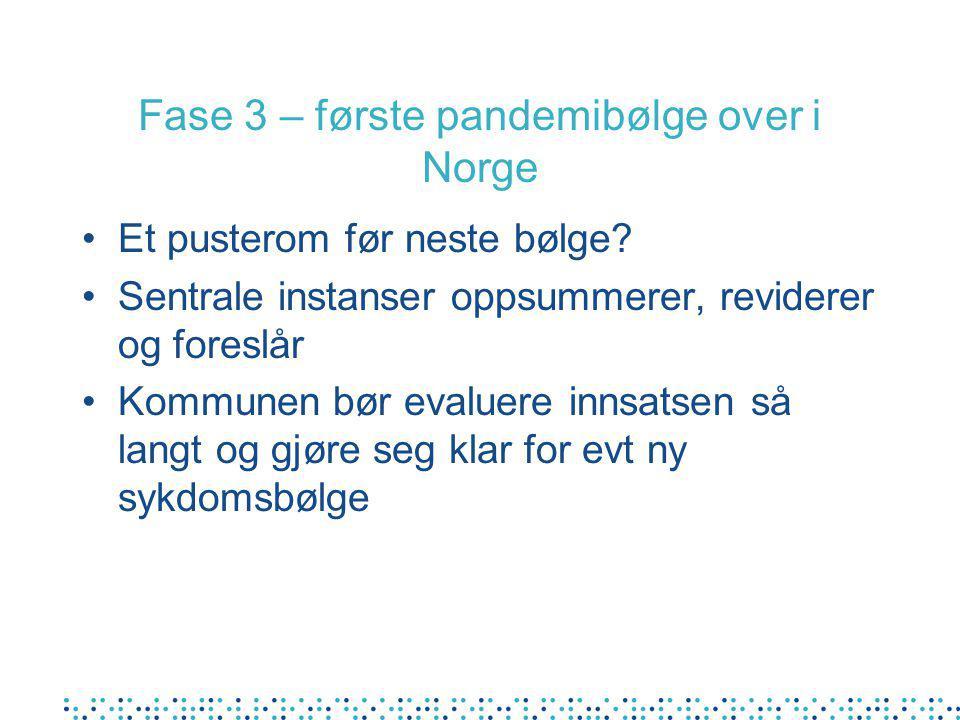 Fase 3 – første pandemibølge over i Norge