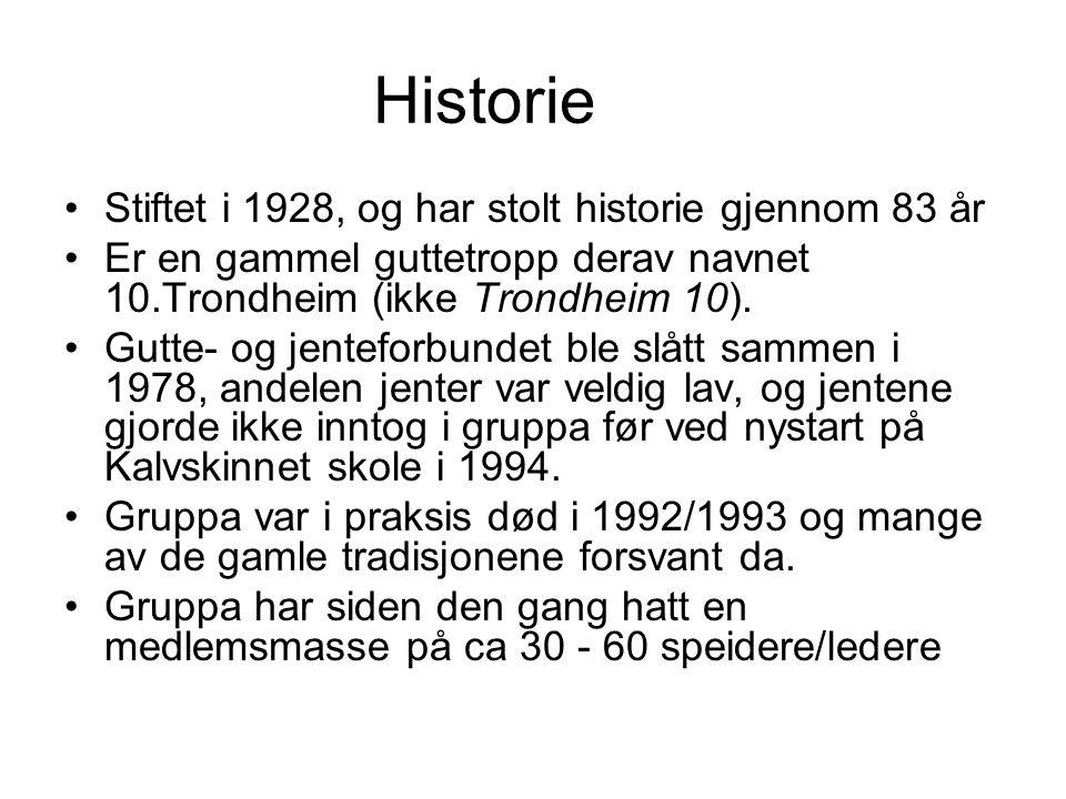 Historie Stiftet i 1928, og har stolt historie gjennom 83 år