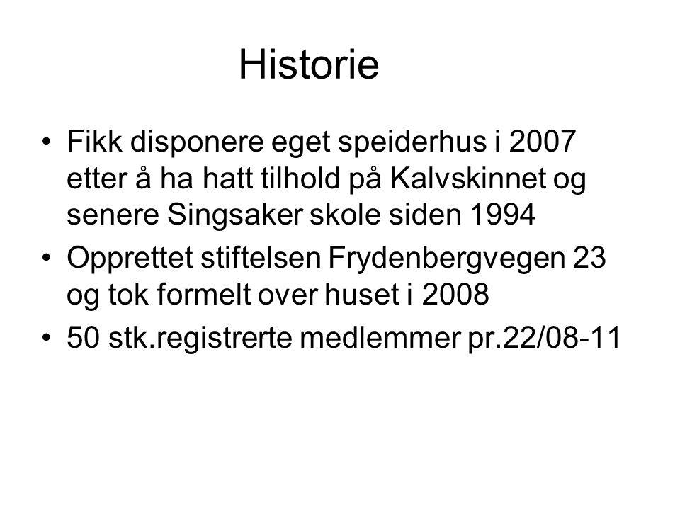 Historie Fikk disponere eget speiderhus i 2007 etter å ha hatt tilhold på Kalvskinnet og senere Singsaker skole siden 1994.