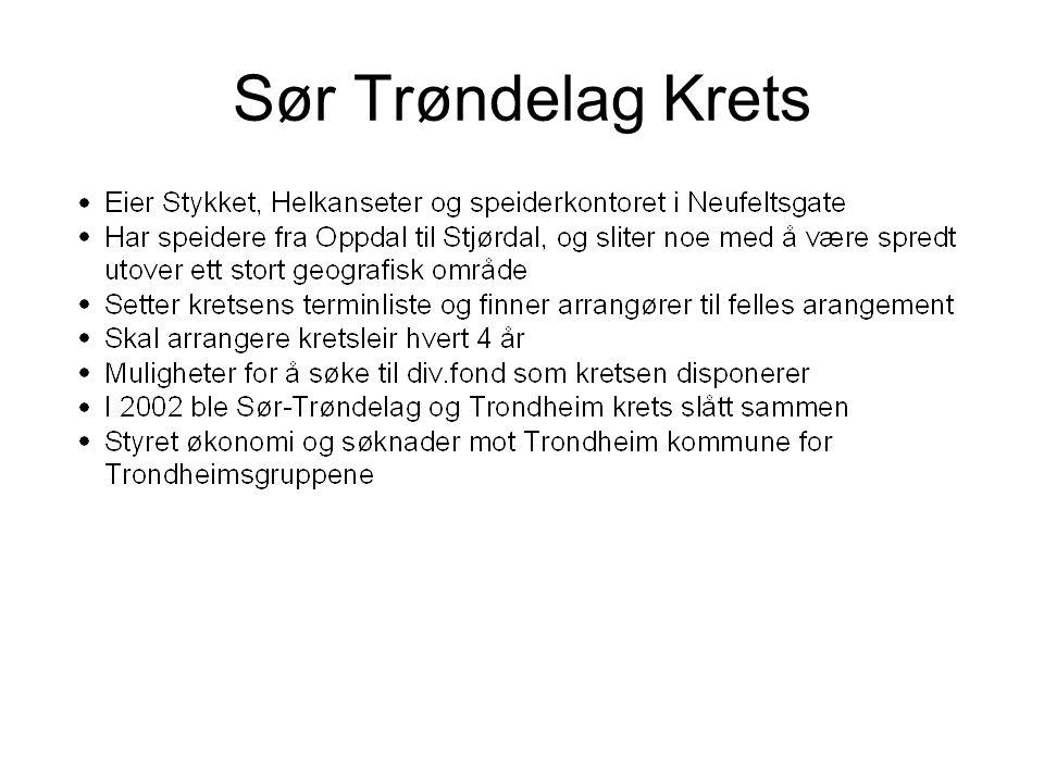 Sør Trøndelag Krets Daniel har ansvaret her. Fyll ut med ønsket fakta