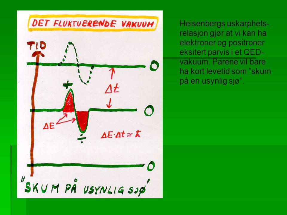 Heisenbergs uskarphets-