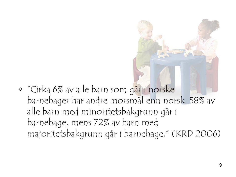 Cirka 6% av alle barn som går i norske barnehager har andre morsmål enn norsk.