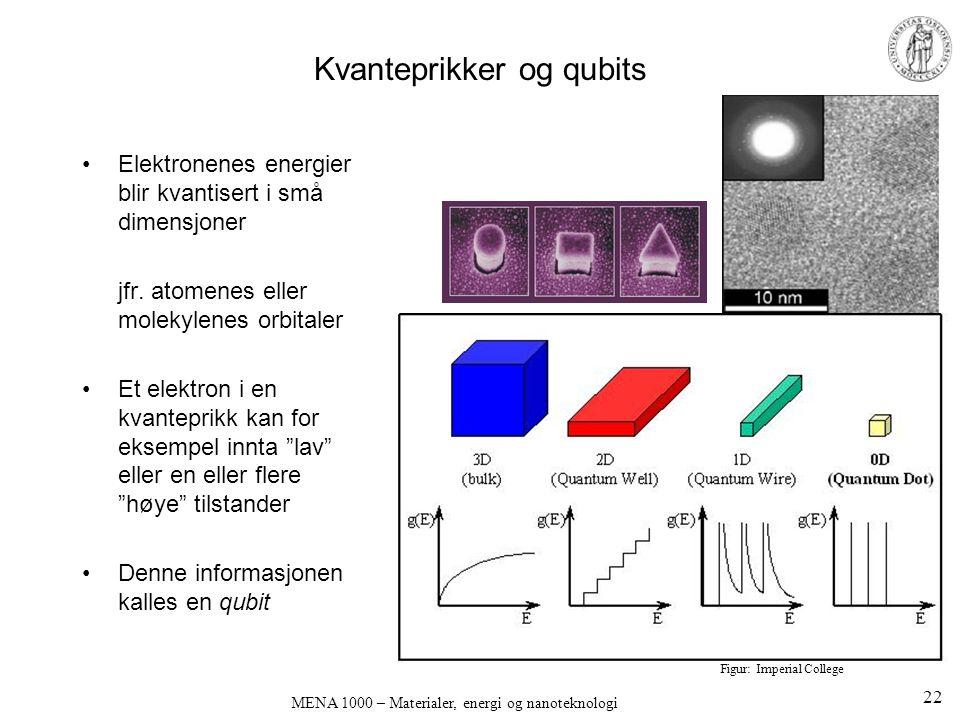 Kvanteprikker og qubits
