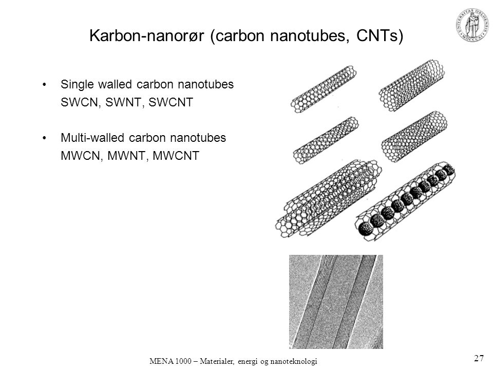 Karbon-nanorør (carbon nanotubes, CNTs)