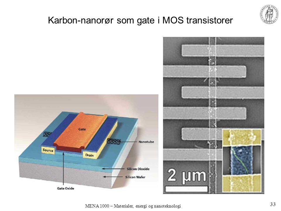 Karbon-nanorør som gate i MOS transistorer